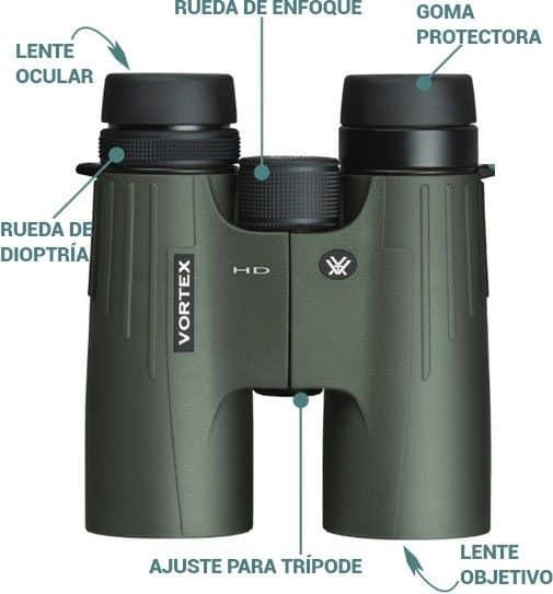 partes de un prismático